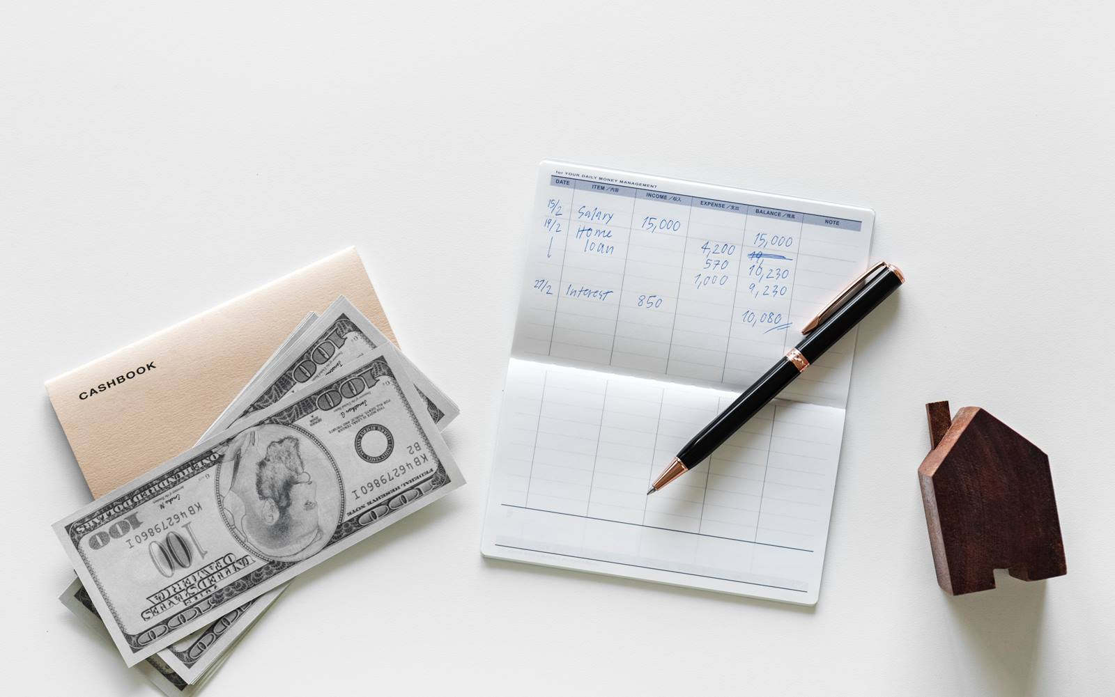 Are you overspending?